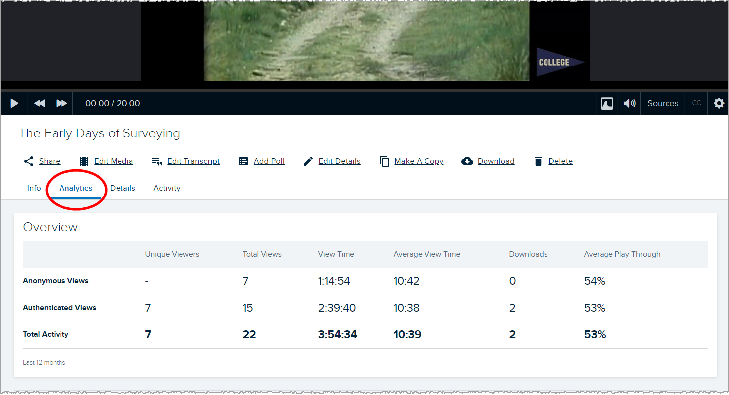 media details page with Analytics tab identified and the playback pane and the analytics overview data panel showing